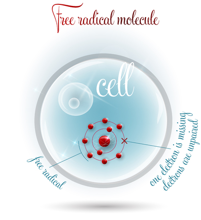 Free radical molecule with one missing electron inside the human cell