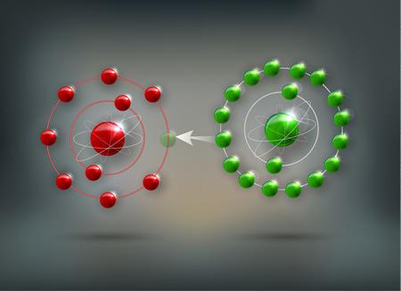 Comment antioxydant travaux contre les radicaux libres. Antioxydant fait don manquant électron à radical libre, maintenant tous les électrons sont appariés. Illustration