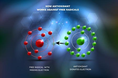 Antioxidant works against free radicals. Antioxidant donates missing electron to Free radical, now all electrons are paired. Beautiful abstract glowing background Vectores