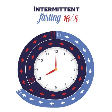 Intermittent fasting clock 16/8 for weight loss and health