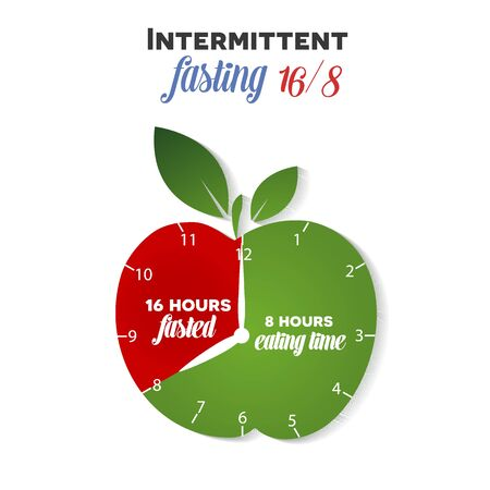 Intermittent fasting apple shape clock 16/8 for weight loss and health, clock shows when to start fasting and when to start and stop eating 版權商用圖片 - 139673551