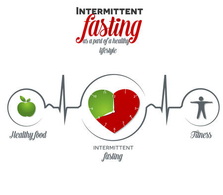 Intermittent Fasting as a part of a healthy lifestyle. Healthy food, fitness and intermittent fasting leads to healthy heart and life.  Heart shaped Intermittent fasting 16/8 clock connected with heart beat line.