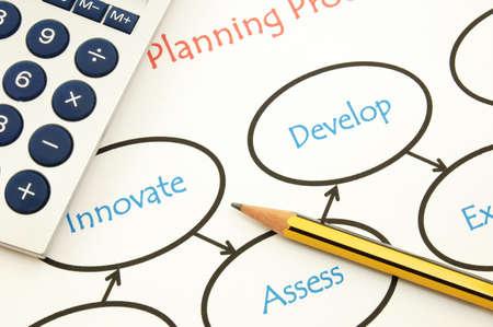 diagrama de flujo: la planificaci�n de una nueva empresa con l�piz y papel
