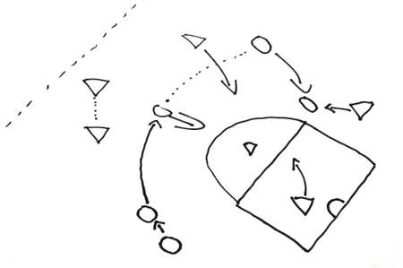strategy or tactic plan of a ball game on white photo