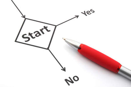 start or go concept with word in flow chart and pen photo