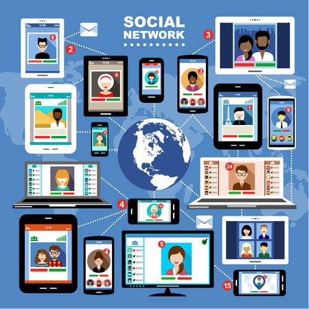 telephone: The concept of social networks, blogs and online communication