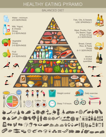 diet cartoon: Food pyramid healthy eating infographic Illustration