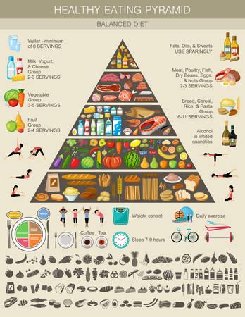 thực phẩm: Kim tự tháp thực phẩm ăn uống lành mạnh Infographic Hình minh hoạ