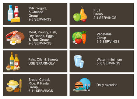 Healthy eating infographic Stock Illustratie
