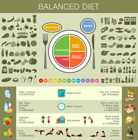 Healthy eating infographic. Recommendations of a healthy lifestyle. Icons of products. Vector illustration