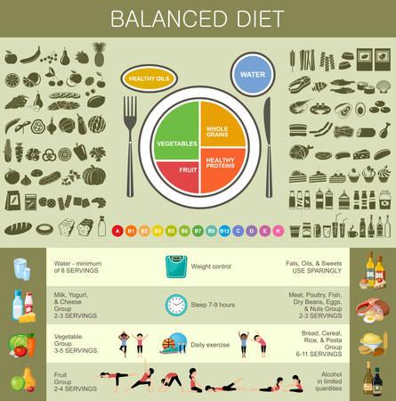 tranches de pain: Infographique de saine alimentation. Recommandations d'un mode de vie sain. Ic�nes de produits. Vector illustration