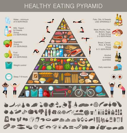 음식: 식품 피라미드 건강한 식생활 인포 그래픽. 일러스트