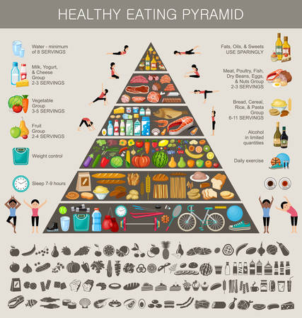 food illustrations: Food pyramid healthy eating infographic.
