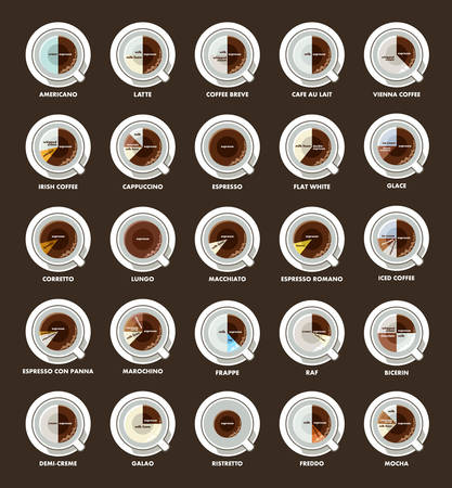 Different types of coffee on the dark background. Recipes, proportions. Coffee menu. Vector illustration