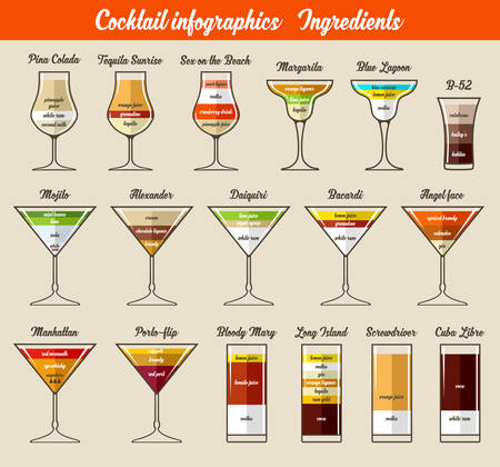 Vector illustration of recipes of known cocktails. Structure, proportions, drinks