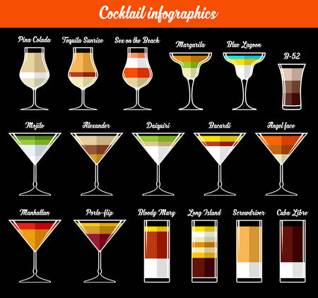 rum: Cocktail infographics. Ingredients. Vector illustration