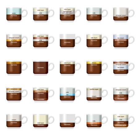 コーヒーの種類とベクター インフォ グラフィック。レシピ、プロポーション。コーヒー メニュー。白背景  イラスト・ベクター素材