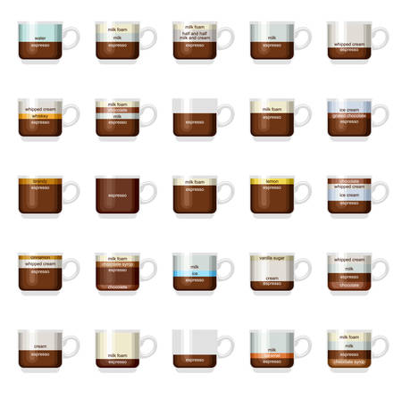 glace: Vector infographic with coffee types. Recipes, proportions. Coffee menu. White background
