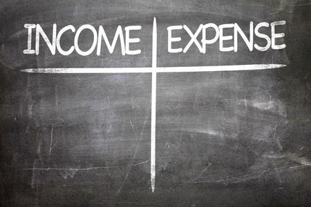 ingresos: gastos Los ingresos escrito en la pizarra