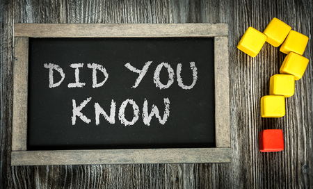 know: Did you know? written on blackboard Stock Photo