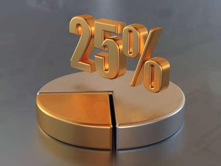 Symbol 25%