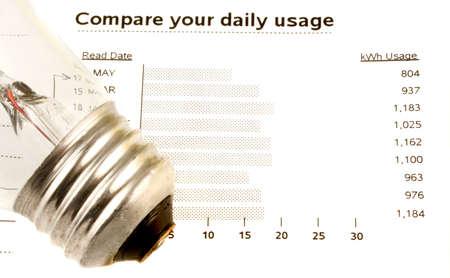 와트 사용 차트 진술서에 전기 전구 스톡 콘텐츠