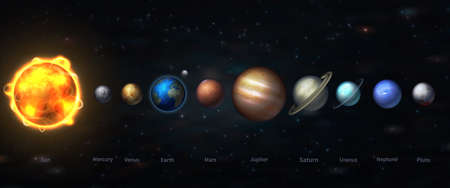The solar system in our galaxy is all the planets of our system.  vector illustration of astronomy and astrology