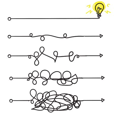 Simplifying the complex with bulb idea illustration doodle