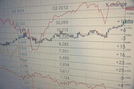 escalating: Stock chart. Financial concept