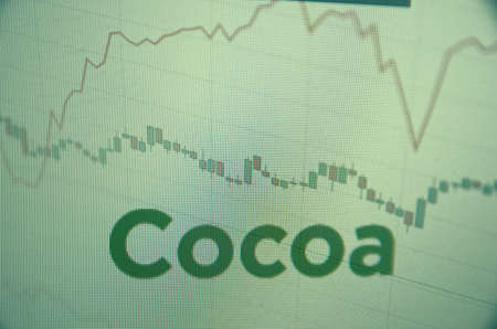 """volatility: Inscripci�n """"Cacao"""" en la pantalla del PC. Concepto financiero."""
