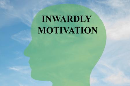 """Geef illustratie van het woord """"INWARDLY MOTIVATION"""" weer op het hoofdsilhouet, met bewolkte hemel als achtergrond."""