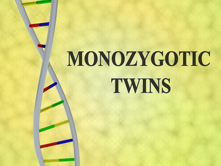 3D illustration of MONOZYGOTIC TWINS script with DNA double helix , isolated on colored background.