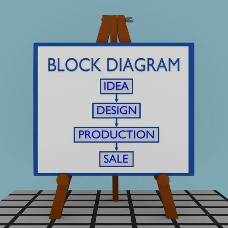 3D illustration of BLOCK DIAGRAM title on a tripod display board Stok Fotoğraf