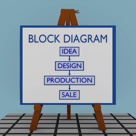 3D illustration of BLOCK DIAGRAM title on a tripod display board 写真素材