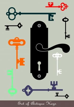 Deurknop Knop Vergrendeling Sleutel Sleutelgat