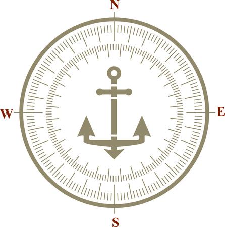 orientate: Compass