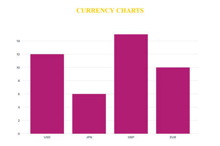Illustrative simple currency graph of stock market.
