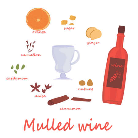 set of making mulled wine. recipe with all ingredients. glass for red wine. spices, dried fruits. inscriptions under each element. alcoholic beverage recipe. autumn and winter menu of restaurant and cafe. hot drinks. vector Imagens - 155899282