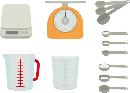 Kitchenware (measuring)