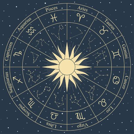 Símbolos y constelaciones de la rueda del zodíaco de oro en el tema del horóscopo de la astrología del vector del fondo del espacio azul Ilustración de vector