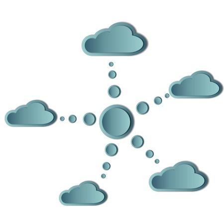 vernetzten Wolken