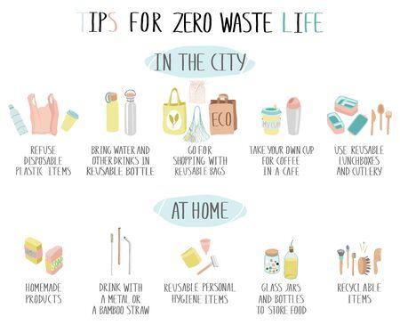 Affiche de motivation avec des conseils pour une vie zéro déchet. Mettre au vert. Mode de vie écologique. Pas de plastique. Éléments dessinés à la main sur fond blanc. Vecteurs