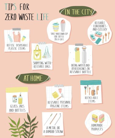 Mood board with zero waste tips stickers collection. Eco lifestyle hand drawn illustrations. Go green. No plastic. Save the planet.  イラスト・ベクター素材
