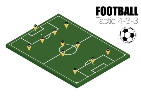 Soccer strategy formation type 4-3-3