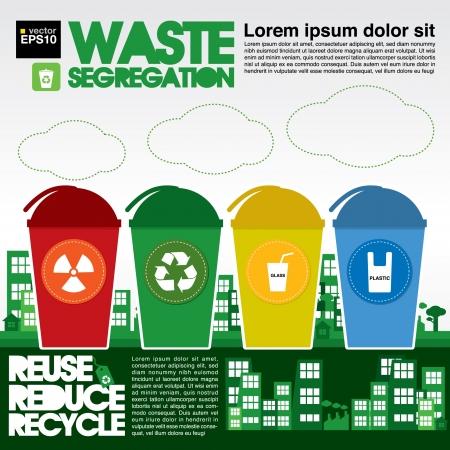 reduce reutiliza recicla: Segregaci�n de Residuos Ilustraci�n