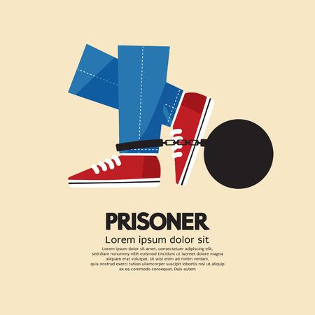 shackle: Prisoner\\