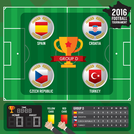 d: European Soccer Cup - Group D Vector Illustration