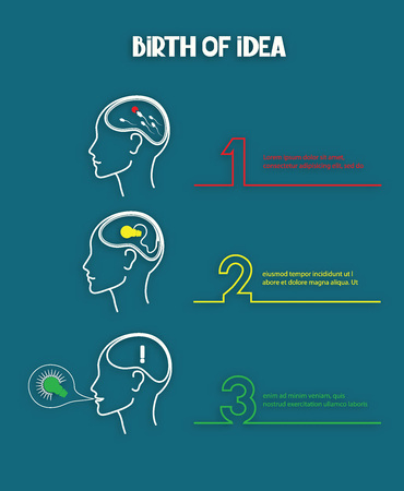 mentally: Birth of idea concept in three stages. Vector illustration