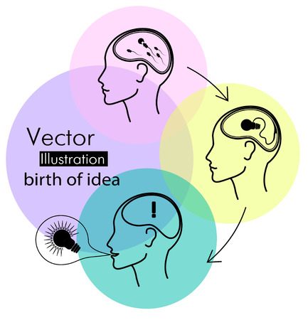 mentally: Birth of idea concept in three stages. Vector flat design illustration