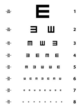 see a doctor: vector Snellen eye test chart